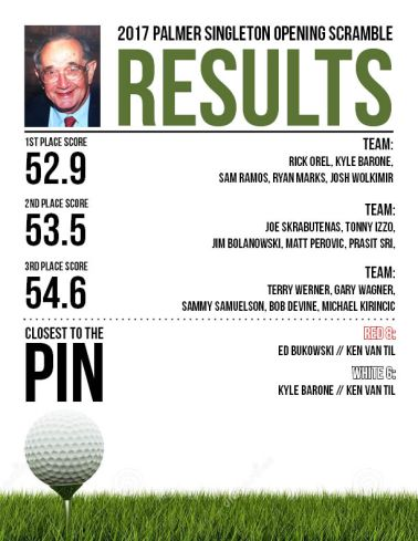Results Sheet-Palmer Singleton