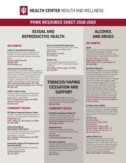 F18 PHWE Resource Sheet