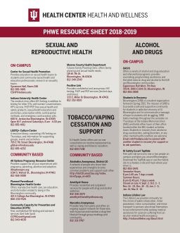 F18 PHWE Resource Sheet